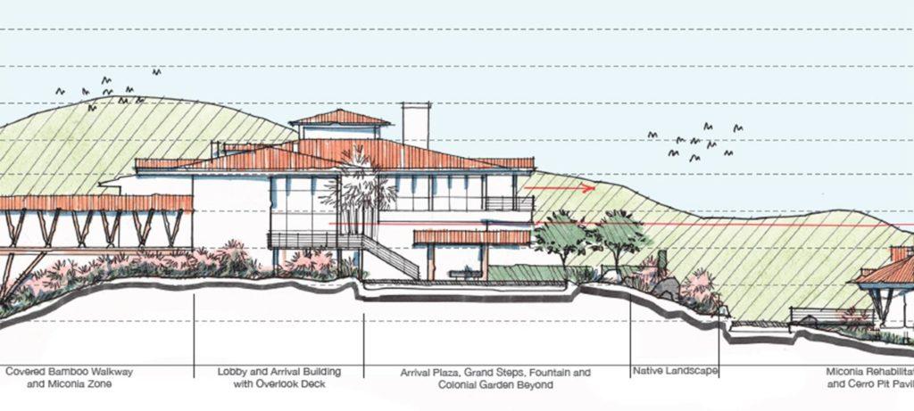 Schematische Darstellung des Ankunftsbereichs der neuen Anlage, die ab 2021 Six Senses Gäste erfreuen soll. (Grafik: Hitesh Mehta)
