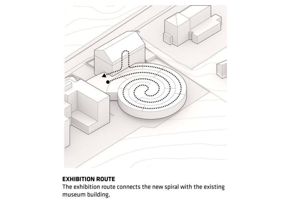 Interwoven double spiral