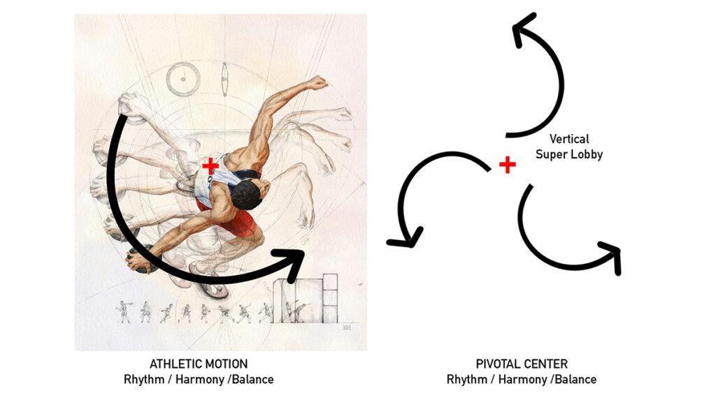 Das Konzept wurde von athletischen Leistungen inspiriert. (Diller Scofidio + Renfro)