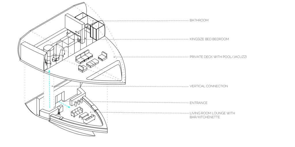 Wohnen auf See. Konzept einer Executive Suite der HYPERcay. (Grafik: Santosuosso)