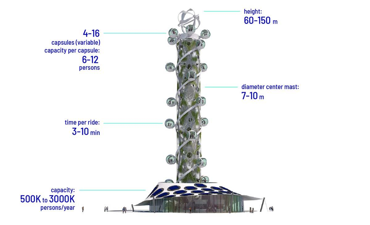 Daten, Spiral Tower, Northern Light