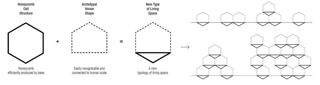 Die Struktur der Bienenwabe wurde für das neue Wohnmodell mit jener eines klassischen Hauses gekreuzt. (Bild: Gianluca Santosuosso)