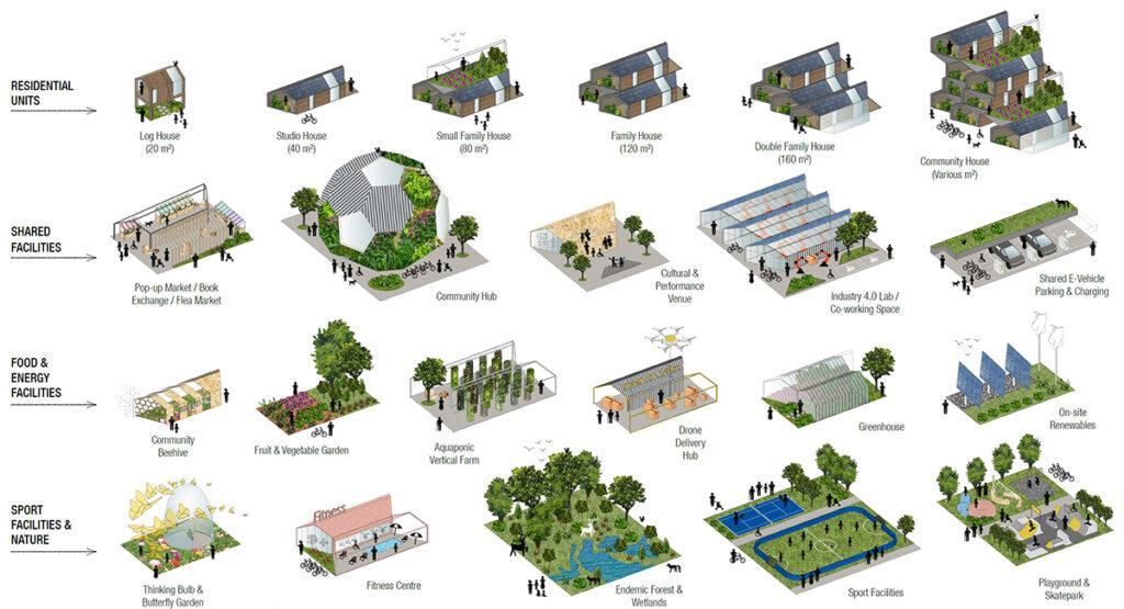 Ein Bienenstock als Wohnmodell. Viele Bausteine machen das neue Konzept zum spannenden Zukunftsmodell. (Bild: Gianluca Santosuosso)