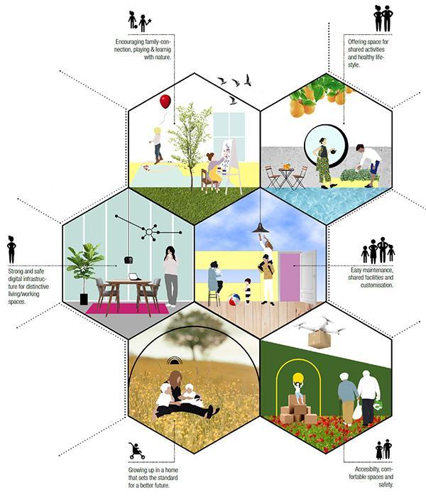 Ein Bienenstock als Wohnmodell. Ökologisch und sozial: Gianluca Santosuossos Wohn-Vision. (Bild: Gianluca Santosuosso)