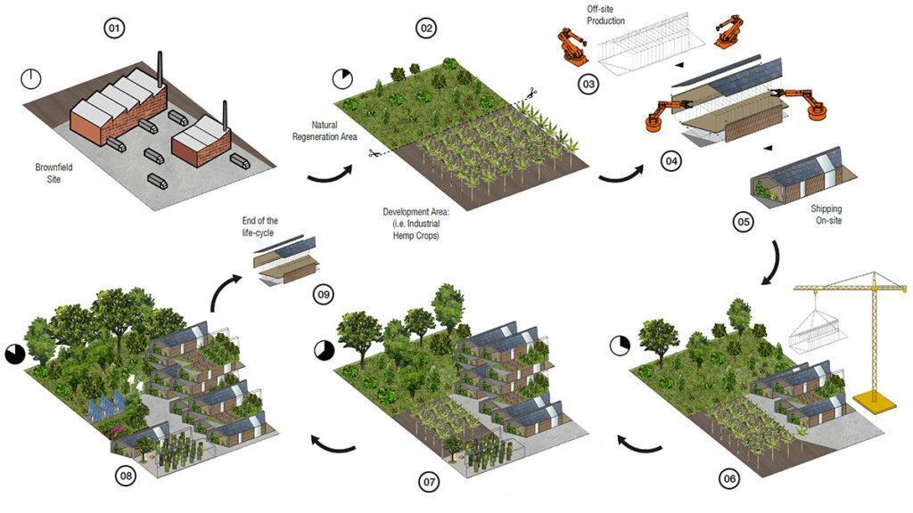 """Ein Bienenstock als Wohnmodell. Entstehungszyklus einer """"HIVE""""-Siedlung: Bauarbeiten ohne Umwelt-Schaden. (Bild: Gianluca Santosuosso)"""