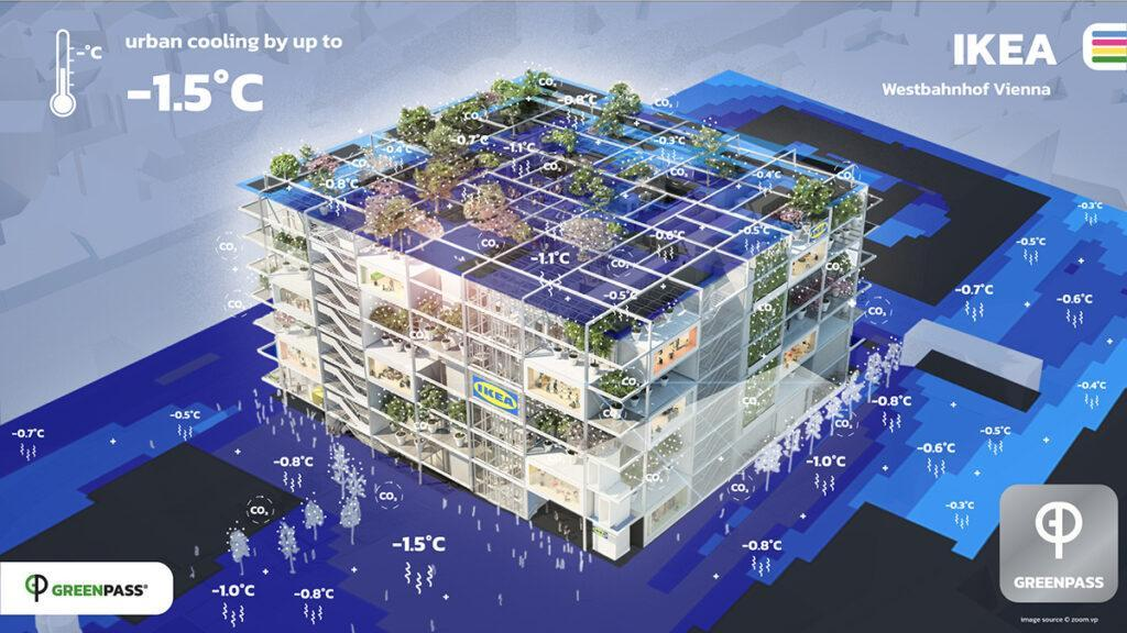 Climate protection via furniture store. (Image: GREENPASS / ZOOM visual projects gmbH)