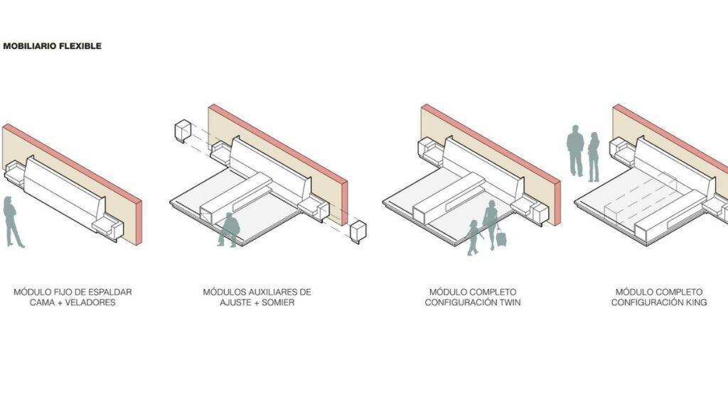 Flexibles Mobiliar