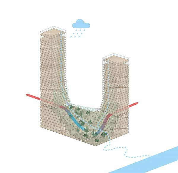 Climate concept in Eindhoven