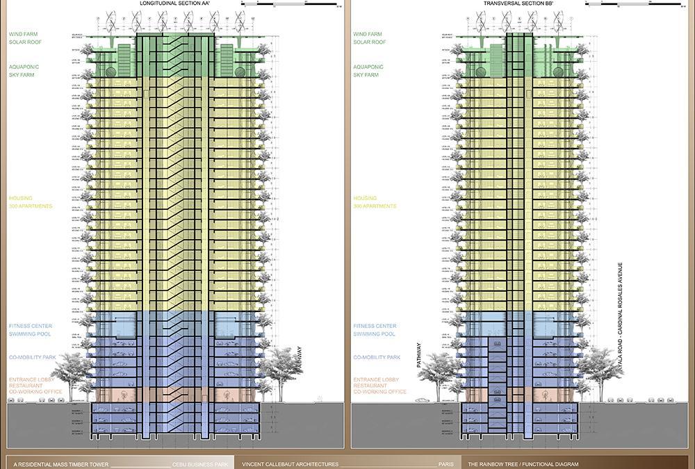 """Callebauts nachhaltiger """"Rainbow Tree"""" hat den Bewohnern viel zu bieten. (Bild: Vincent Callebaut Architecture)"""