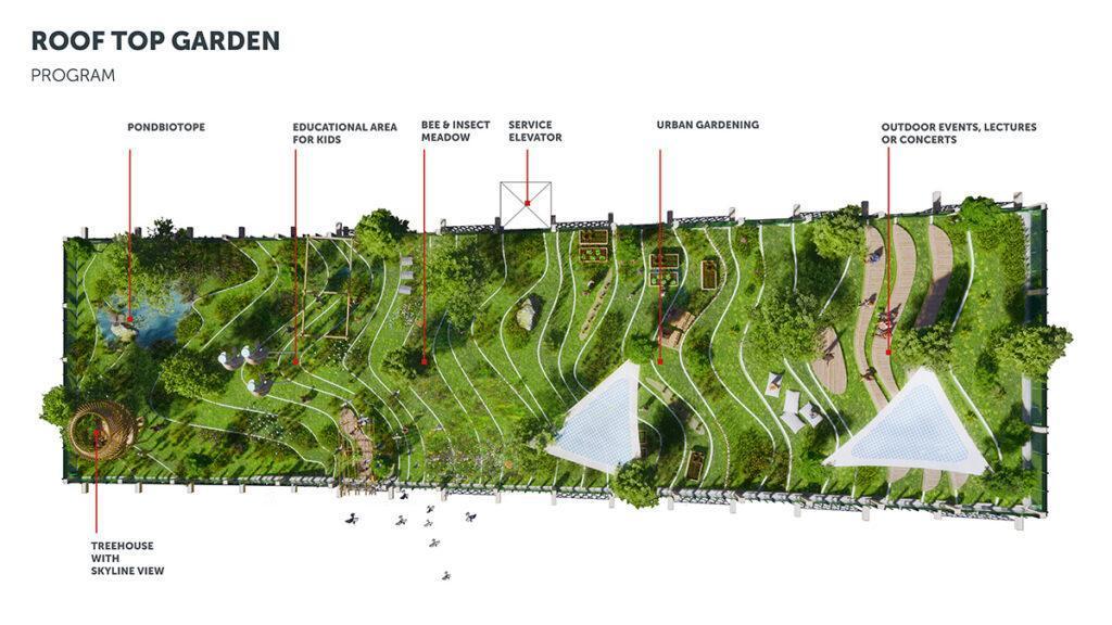 Vielseitiges Angebot: Im Biotop über Manhattan sollen Urban Gardening, Bienenzucht, Events und vieles mehr Platz finden. (Bild: 3deluxe)