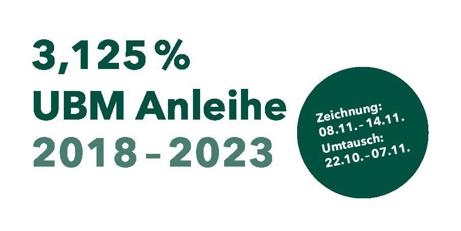 Emission einer 5-jährigen UBM-Anleihe mit Kupon von 3,125%